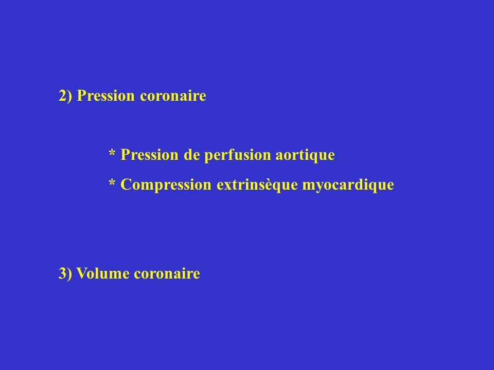 2) Pression coronaire * Pression de perfusion aortique.