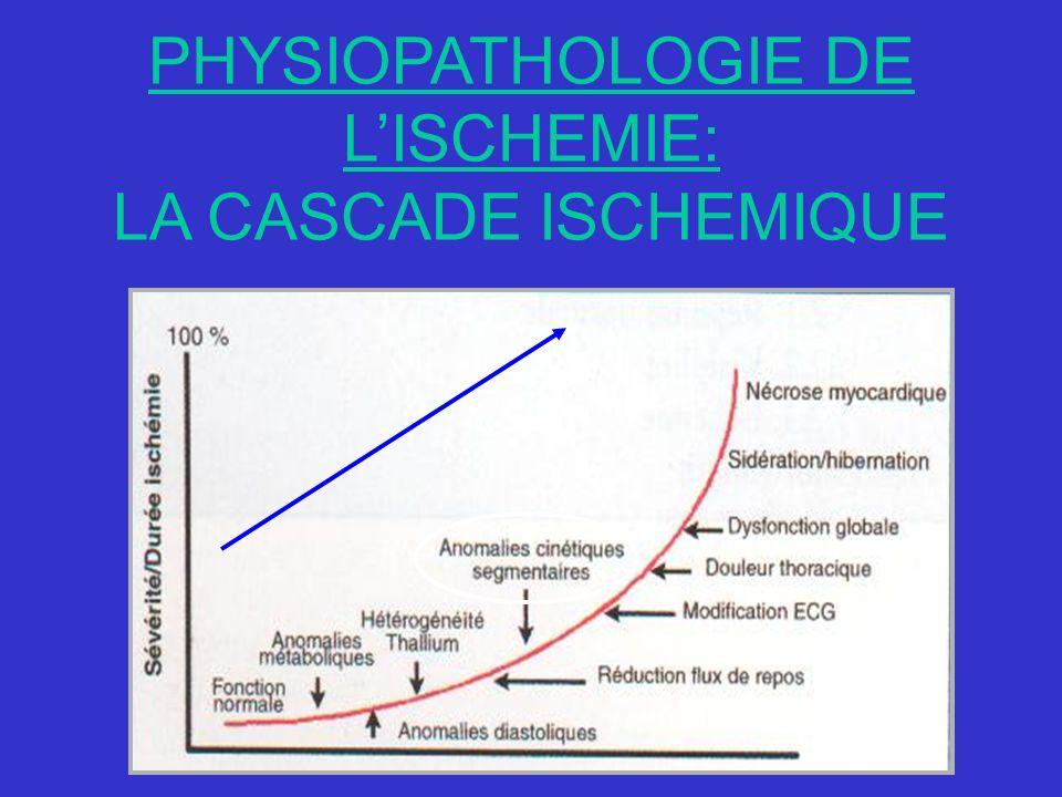 PHYSIOPATHOLOGIE DE L'ISCHEMIE: LA CASCADE ISCHEMIQUE