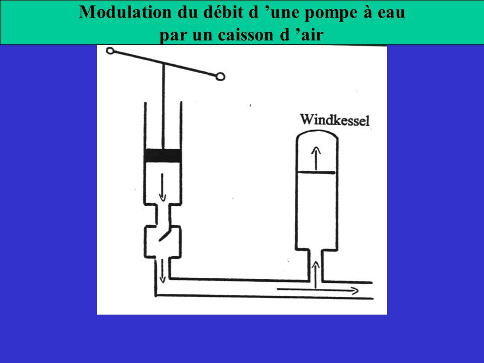 Modulation du débit d 'une pompe à eau