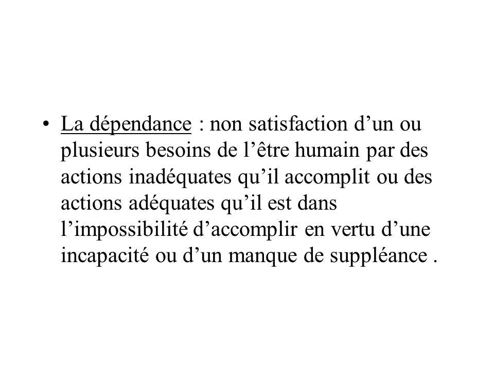 La dépendance : non satisfaction d'un ou plusieurs besoins de l'être humain par des actions inadéquates qu'il accomplit ou des actions adéquates qu'il est dans l'impossibilité d'accomplir en vertu d'une incapacité ou d'un manque de suppléance .