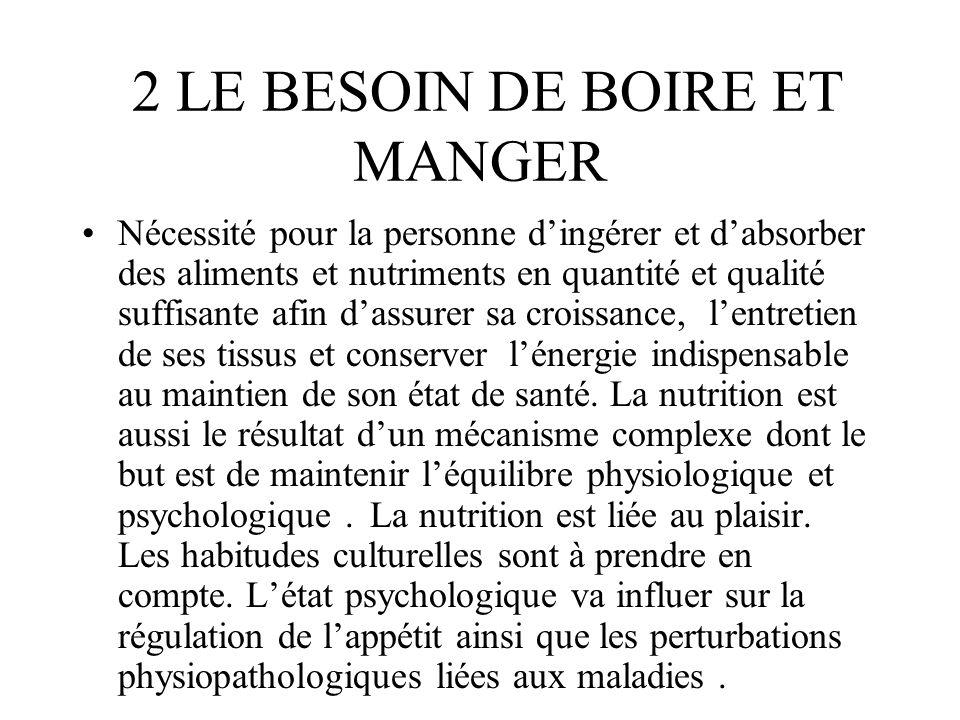 2 LE BESOIN DE BOIRE ET MANGER