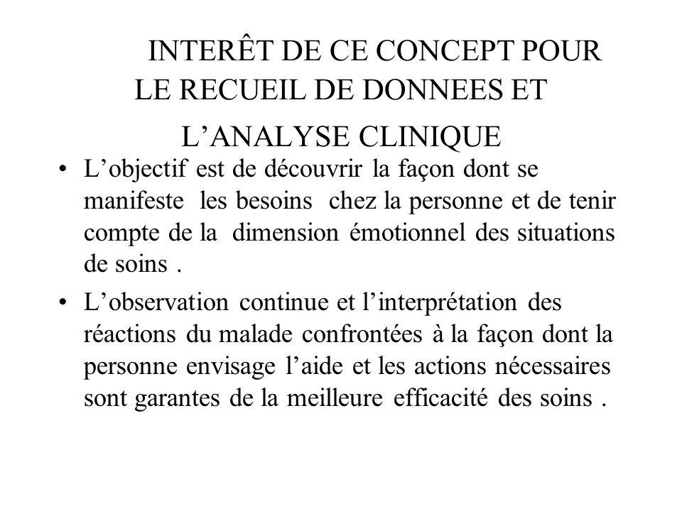 INTERÊT DE CE CONCEPT POUR LE RECUEIL DE DONNEES ET L'ANALYSE CLINIQUE
