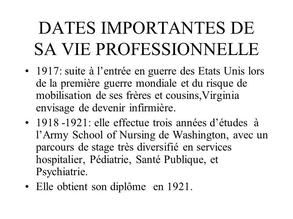 DATES IMPORTANTES DE SA VIE PROFESSIONNELLE