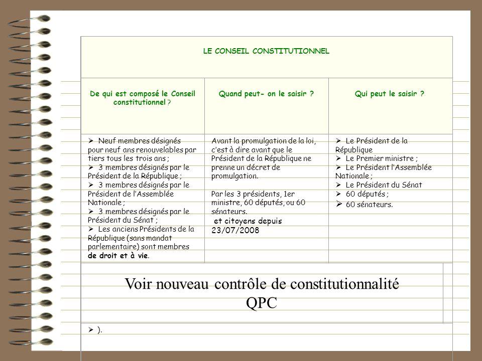 Voir nouveau contrôle de constitutionnalité QPC