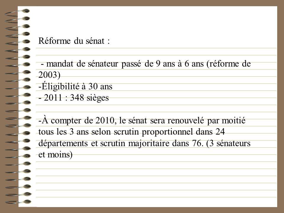 Réforme du sénat : - mandat de sénateur passé de 9 ans à 6 ans (réforme de 2003) Éligibilité à 30 ans.