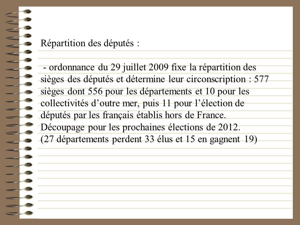 Répartition des députés :