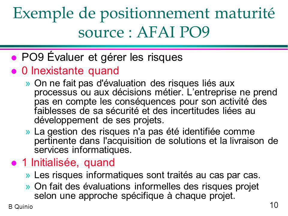 Exemple de positionnement maturité source : AFAI PO9