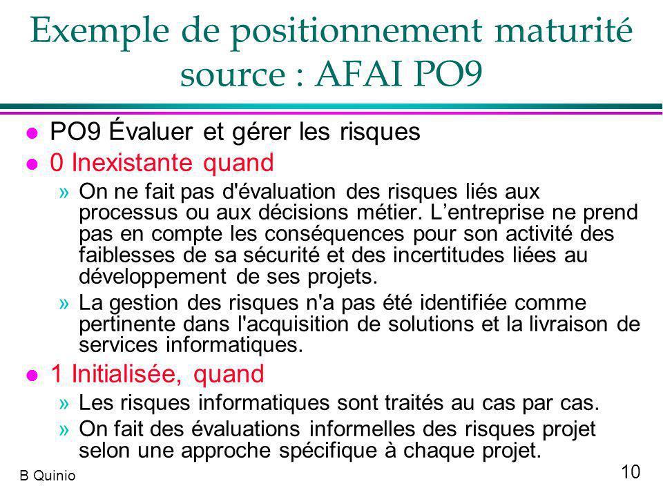 Exemple de positionnement maturité source : AFAI PO9