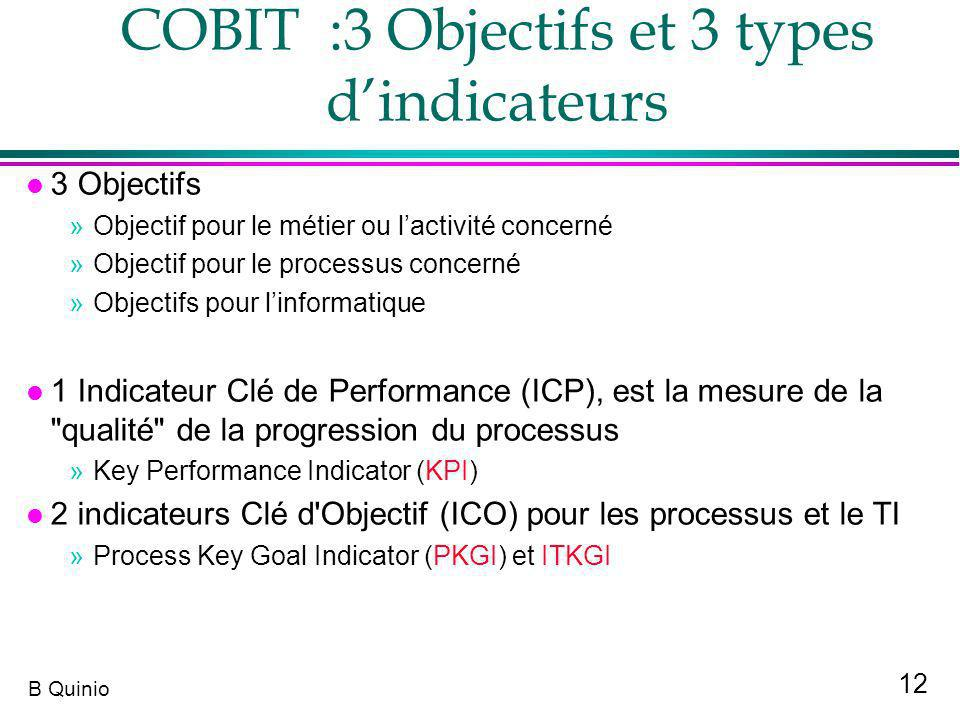COBIT :3 Objectifs et 3 types d'indicateurs