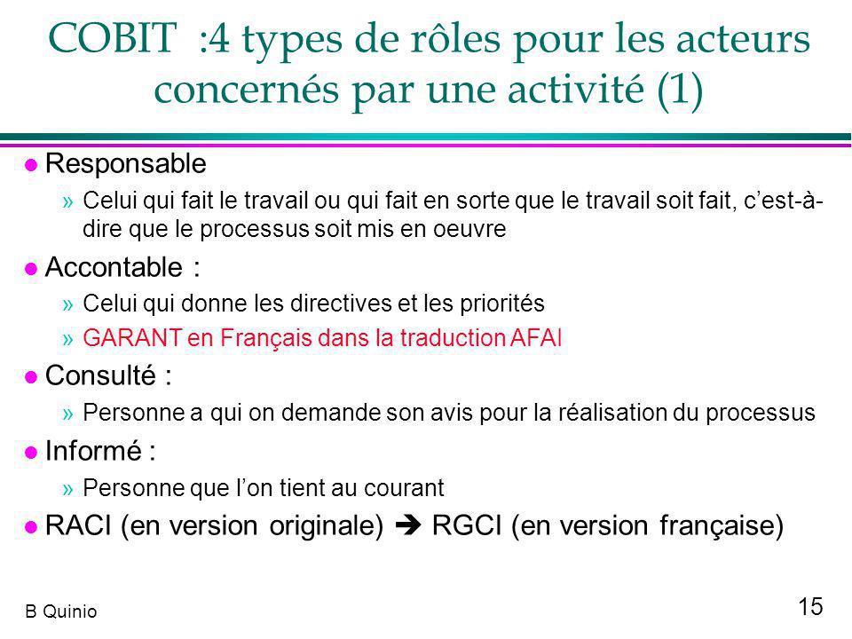 COBIT :4 types de rôles pour les acteurs concernés par une activité (1)