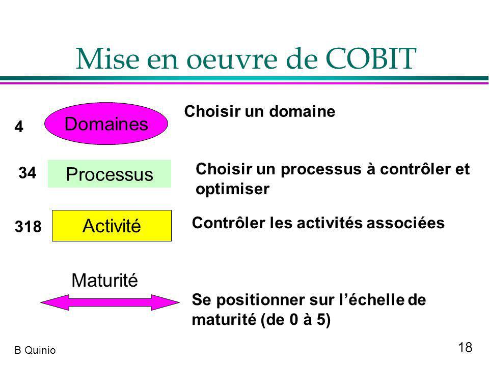 Mise en oeuvre de COBIT Domaines Processus Activité Maturité