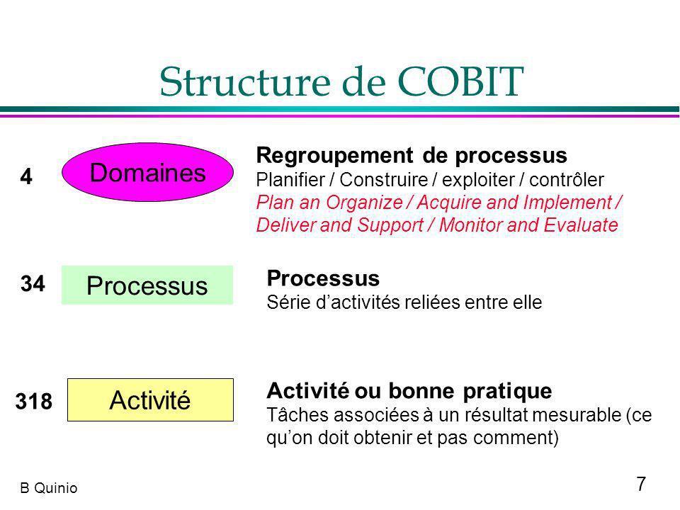 Structure de COBIT Domaines Processus Activité