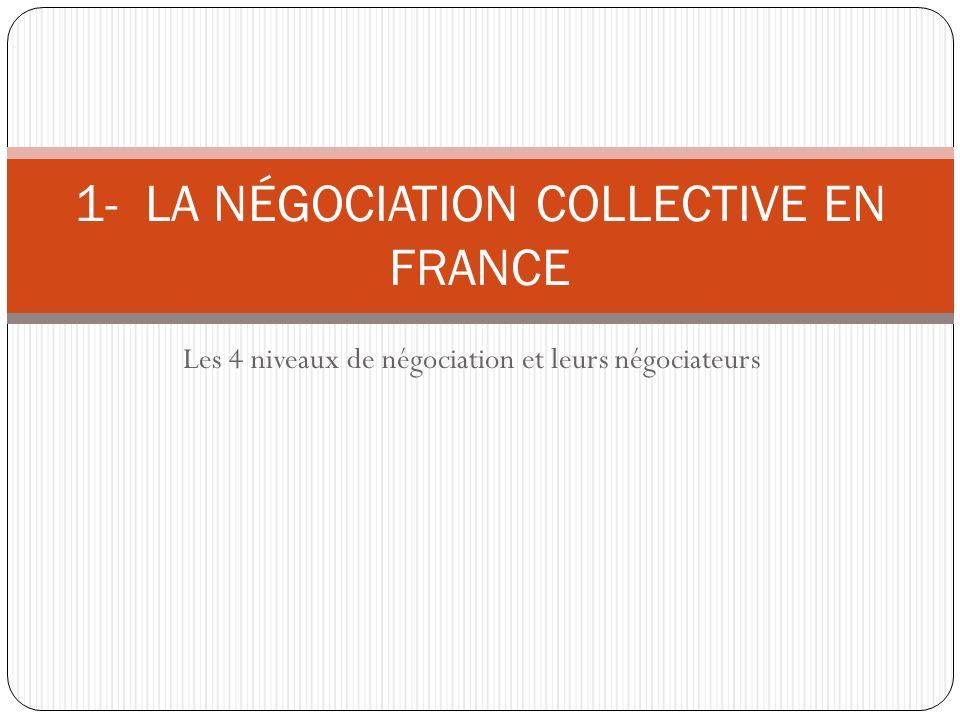 1- LA NÉGOCIATION COLLECTIVE EN FRANCE