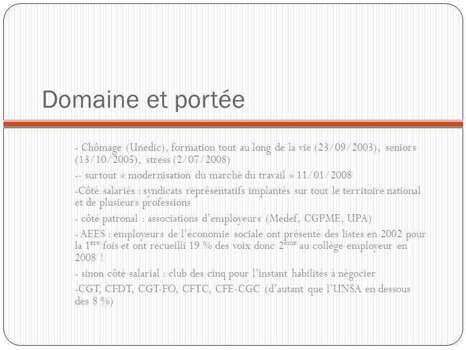 Domaine et portéeChômage (Unedic), formation tout au long de la vie (23/09/2003), seniors (13/10/2005), stress (2/07/2008)