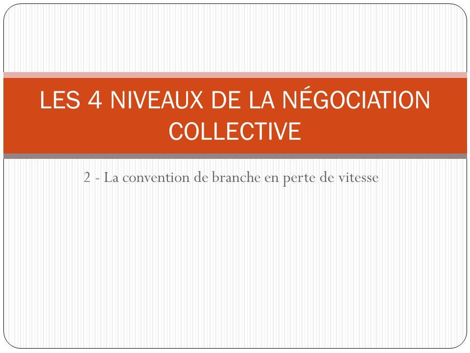 LES 4 NIVEAUX DE LA NÉGOCIATION COLLECTIVE