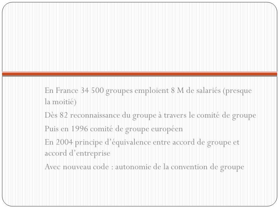 En France 34 500 groupes emploient 8 M de salariés (presque la moitié)