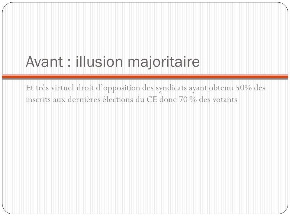 Avant : illusion majoritaire