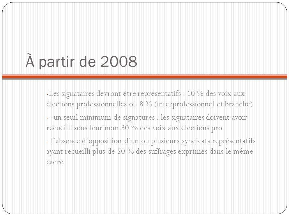 À partir de 2008Les signataires devront être représentatifs : 10 % des voix aux élections professionnelles ou 8 % (interprofessionnel et branche)
