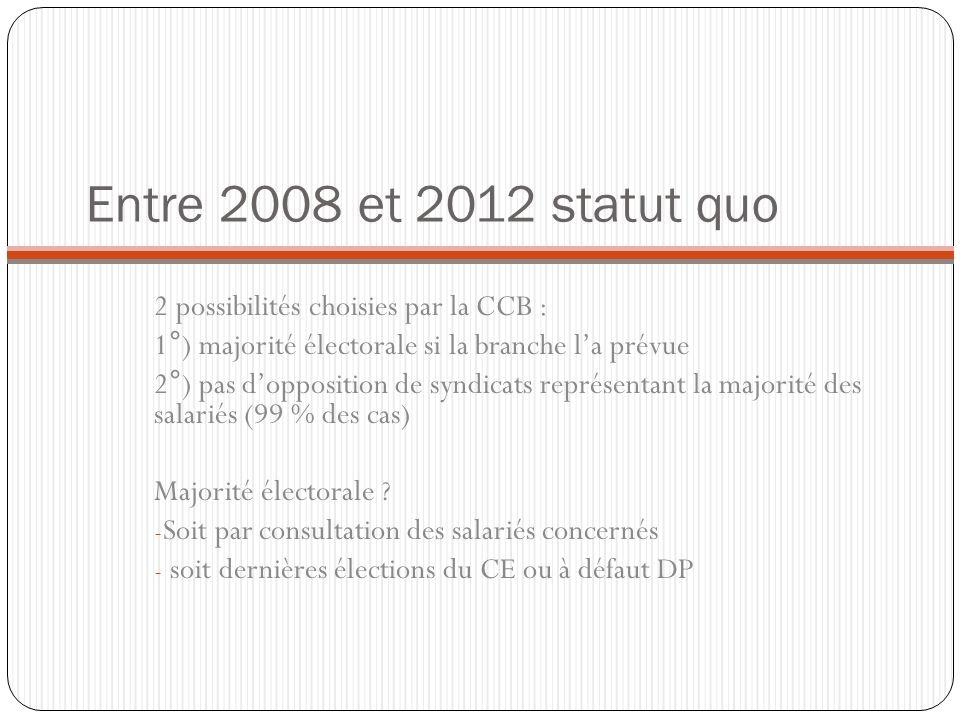 Entre 2008 et 2012 statut quo 2 possibilités choisies par la CCB :