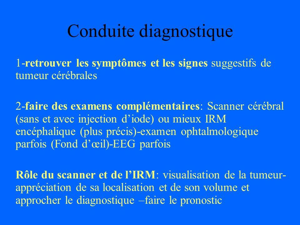 Conduite diagnostique