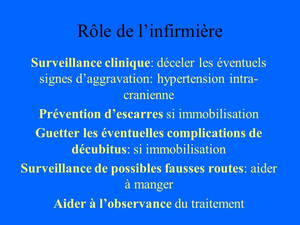 Rôle de l'infirmière Surveillance clinique: déceler les éventuels signes d'aggravation: hypertension intra-cranienne.