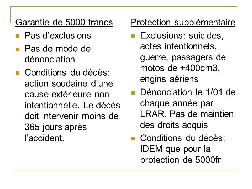 Garantie de 5000 francs Pas d'exclusions. Pas de mode de dénonciation.