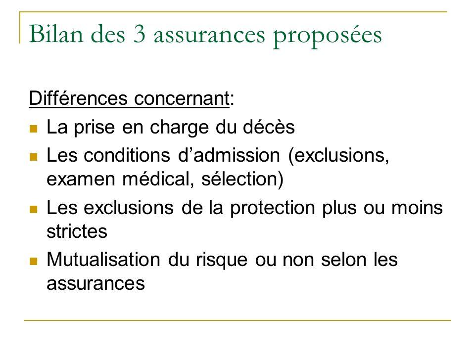 Bilan des 3 assurances proposées