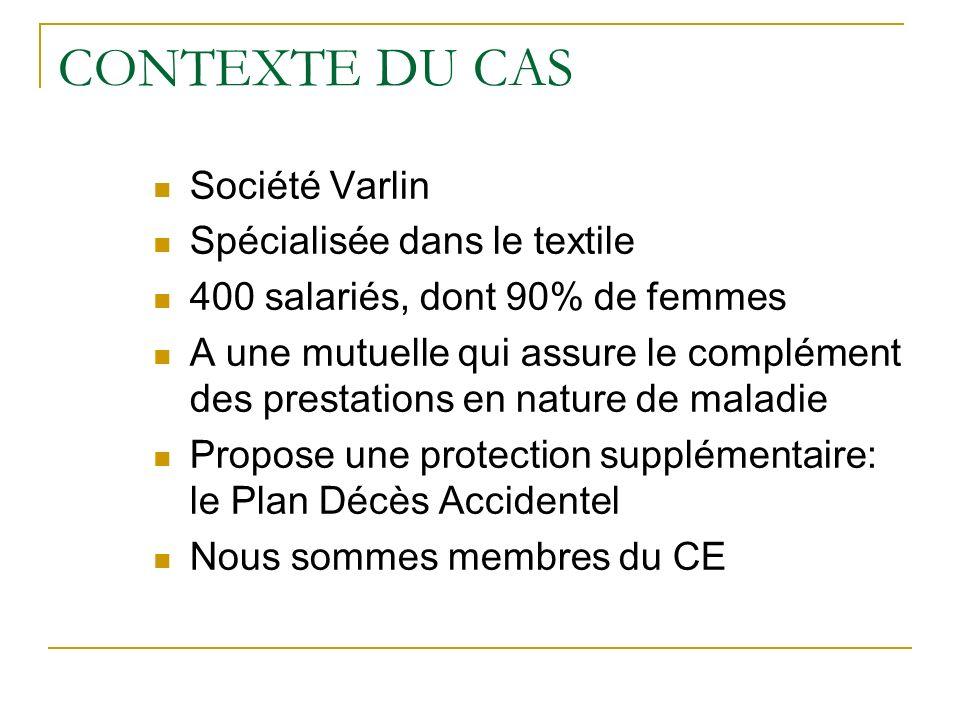 CONTEXTE DU CAS Société Varlin Spécialisée dans le textile