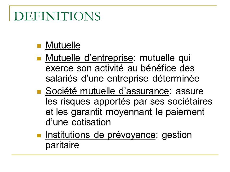 DEFINITIONS Mutuelle. Mutuelle d'entreprise: mutuelle qui exerce son activité au bénéfice des salariés d'une entreprise déterminée.