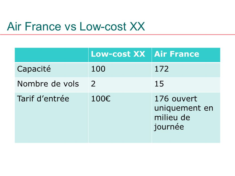 Air France vs Low-cost XX
