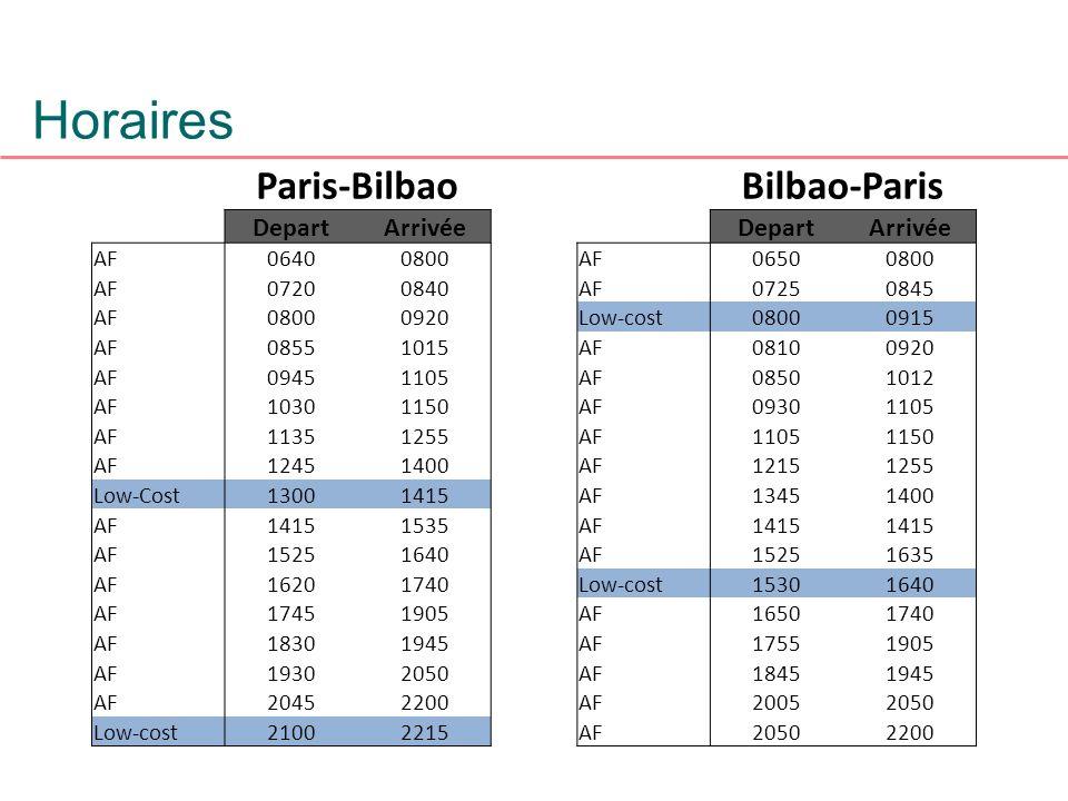 Horaires Paris-Bilbao Bilbao-Paris Depart Arrivée AF 0640 0800 0650