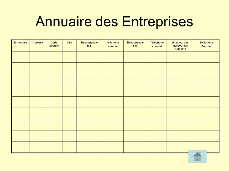 Annuaire des Entreprises