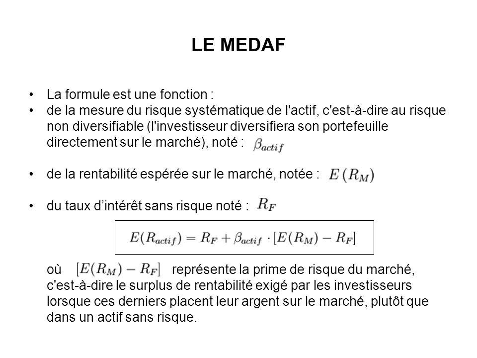 LE MEDAF La formule est une fonction :