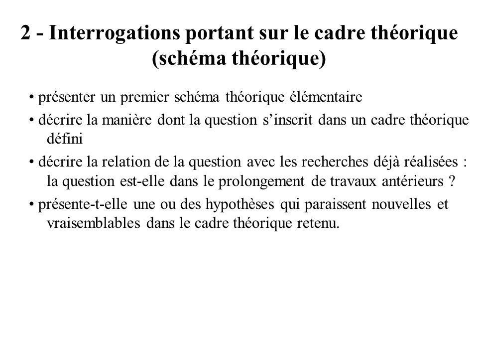 2 - Interrogations portant sur le cadre théorique (schéma théorique)