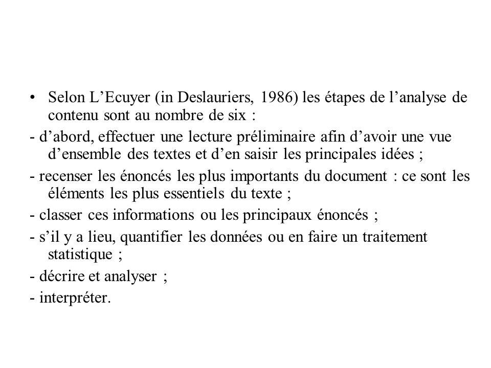 Selon L'Ecuyer (in Deslauriers, 1986) les étapes de l'analyse de contenu sont au nombre de six :