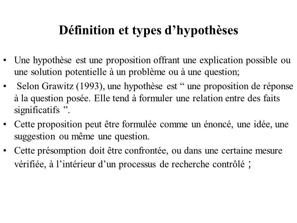 Définition et types d'hypothèses