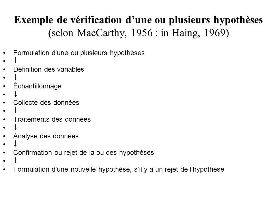 Exemple de vérification d'une ou plusieurs hypothèses (selon MacCarthy, 1956 : in Haing, 1969)