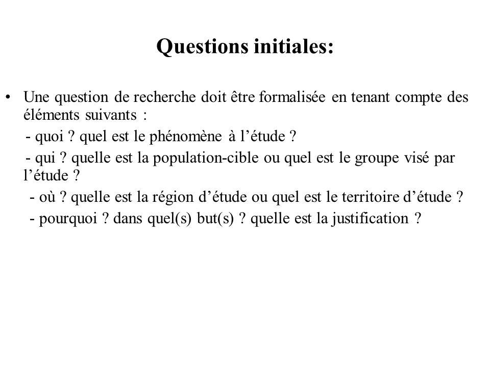 Questions initiales: Une question de recherche doit être formalisée en tenant compte des éléments suivants :