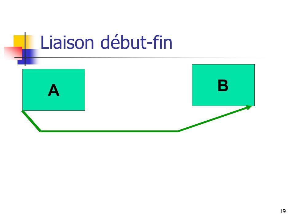 Liaison début-fin B A