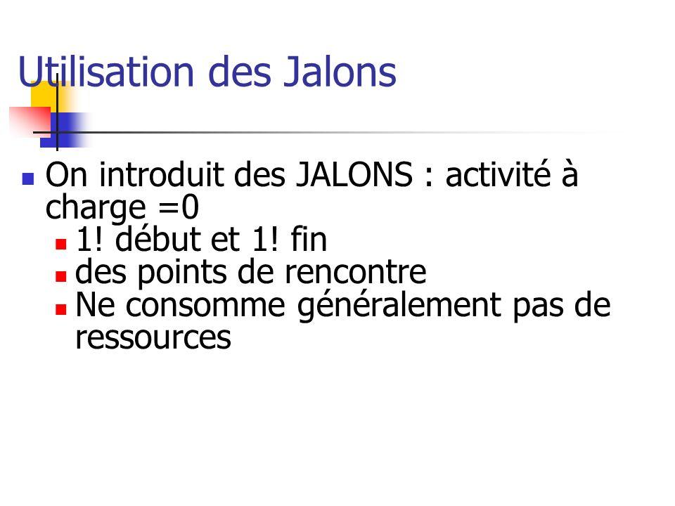 Utilisation des Jalons