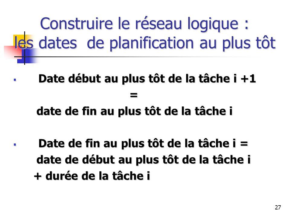 Construire le réseau logique : les dates de planification au plus tôt