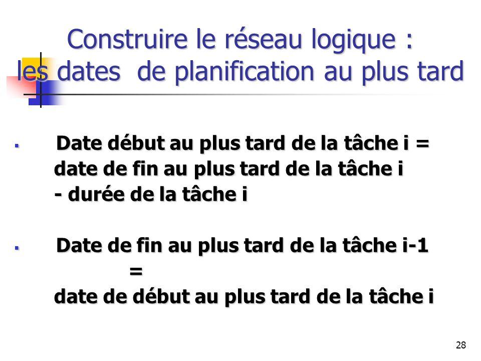 Construire le réseau logique : les dates de planification au plus tard