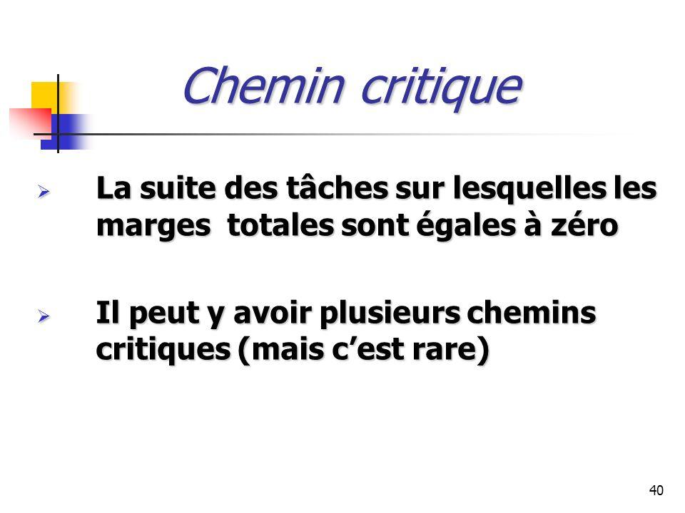 Chemin critique La suite des tâches sur lesquelles les marges totales sont égales à zéro.
