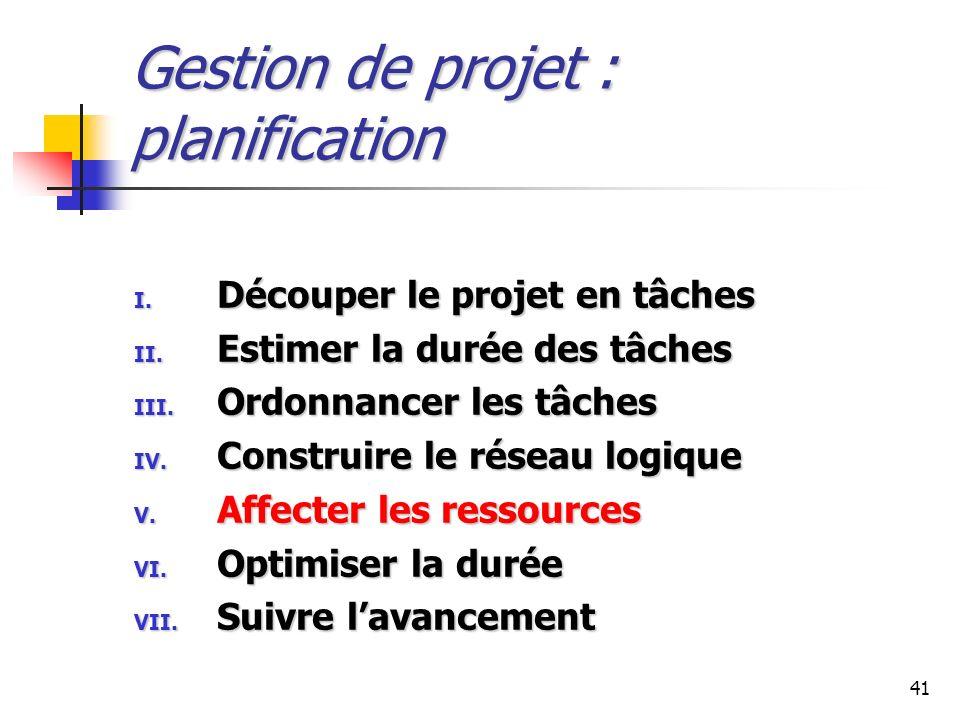 Gestion de projet : planification