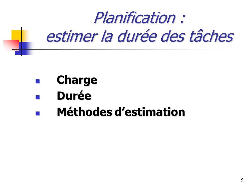Planification : estimer la durée des tâches