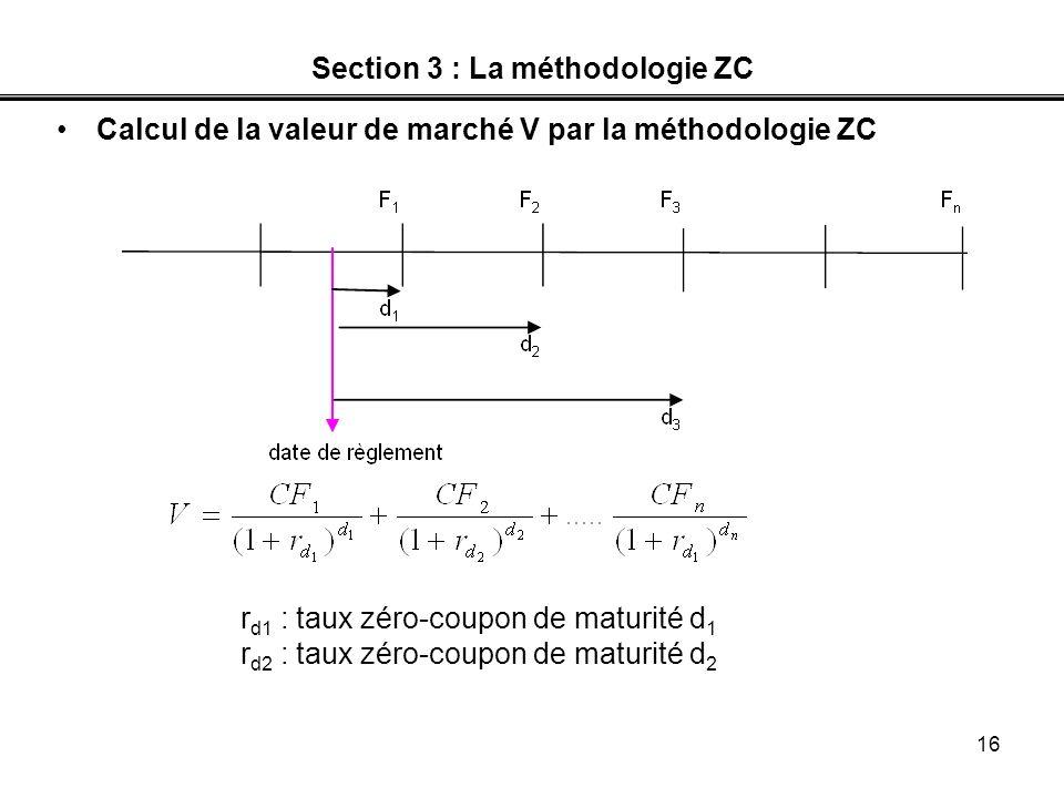 Section 3 : La méthodologie ZC