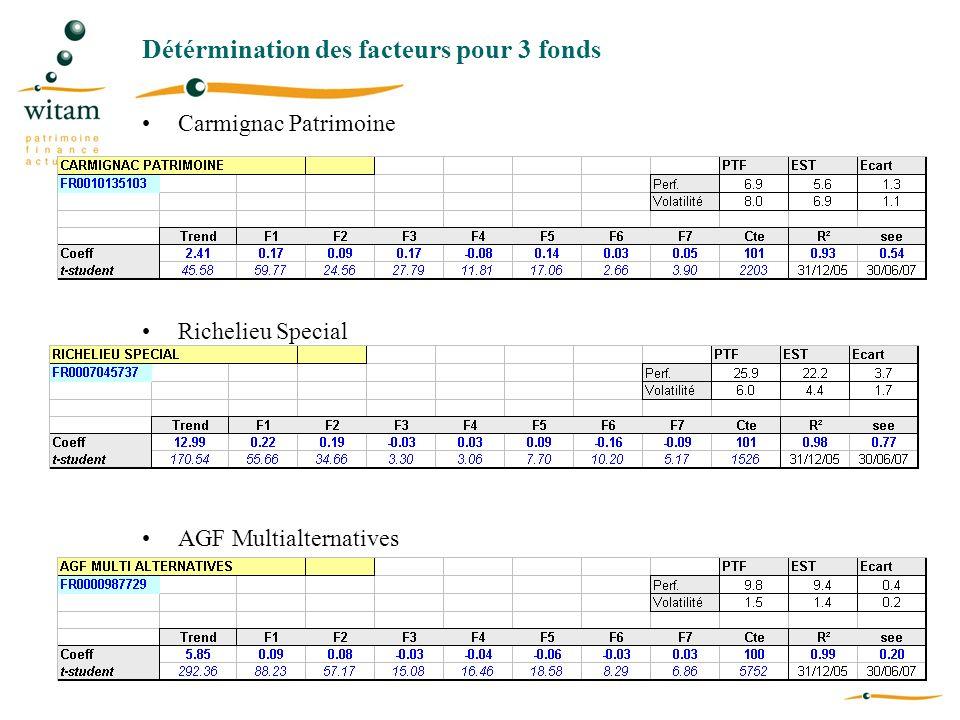 Détérmination des facteurs pour 3 fonds