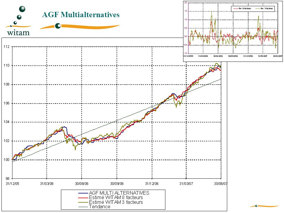 AGF Multialternatives