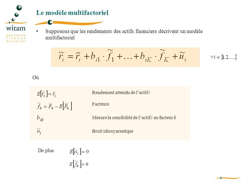 Le modèle multifactoriel