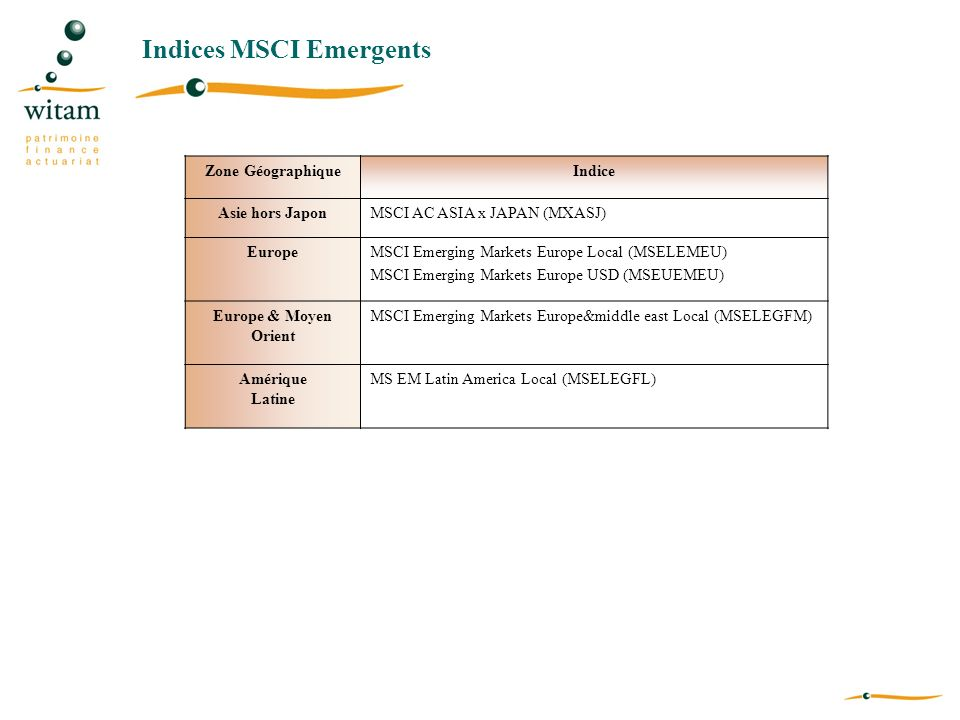 Indices MSCI Emergents